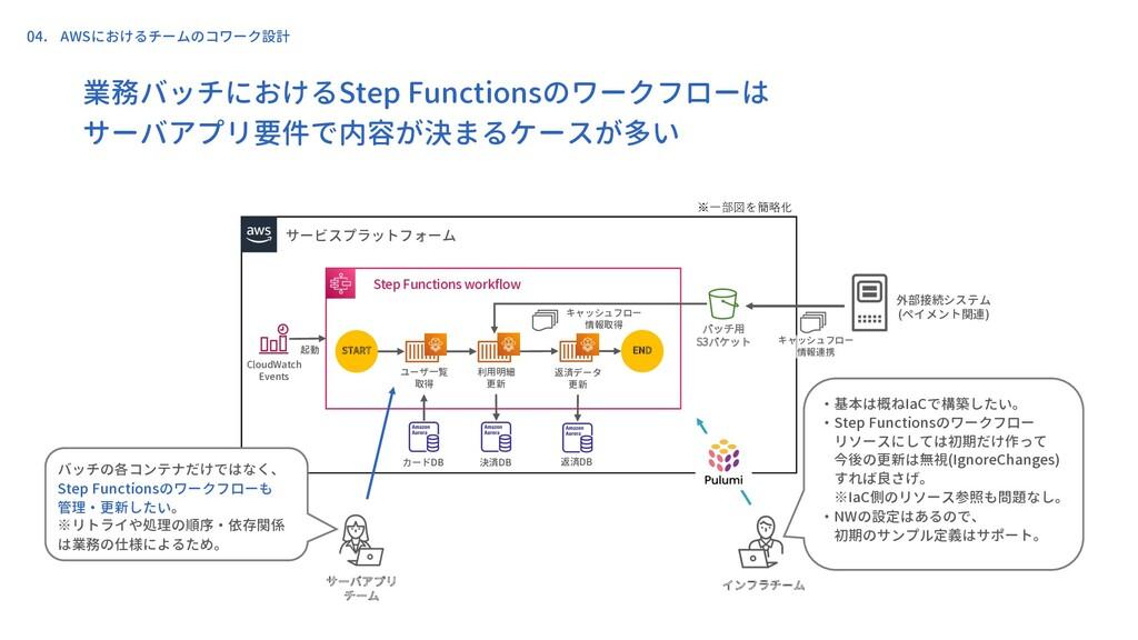 サービスプラットフォーム 外部接続システム (ペイメント関連) バッチ用 S3バケット Ste...