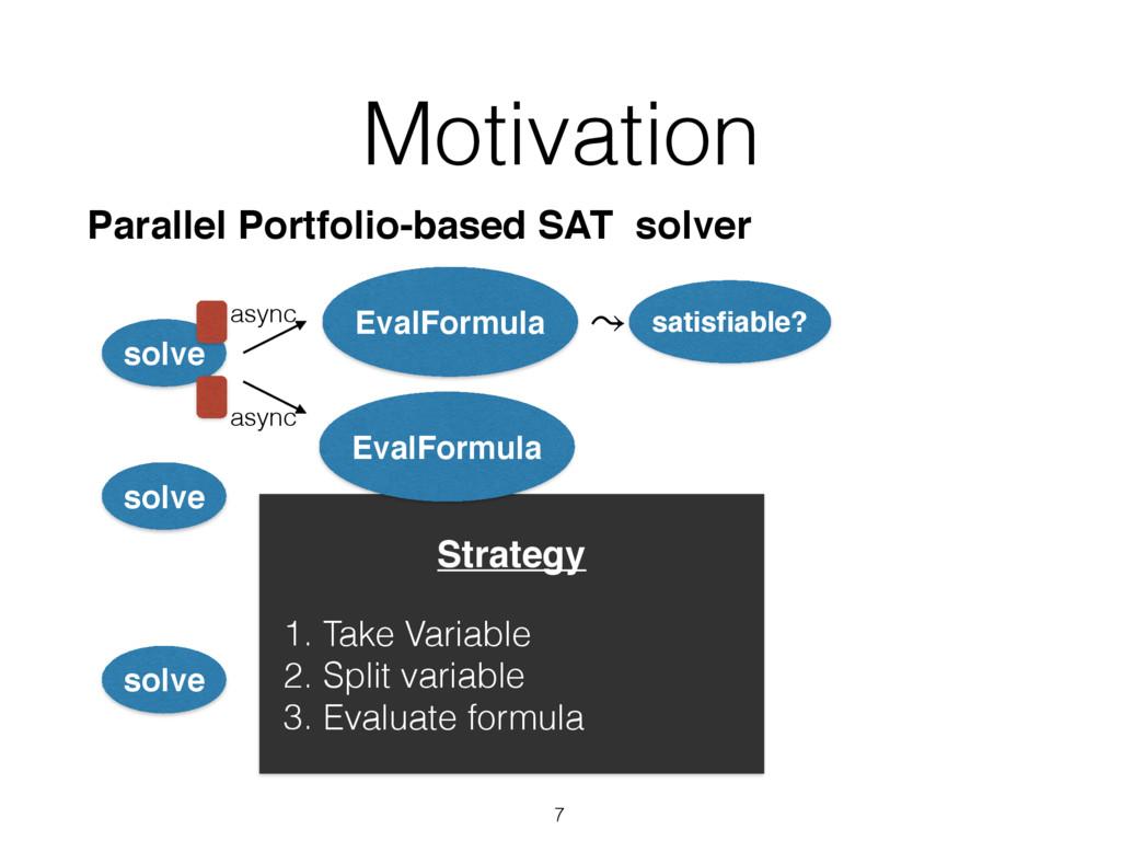 Motivation 7 Parallel Portfolio-based SAT solve...