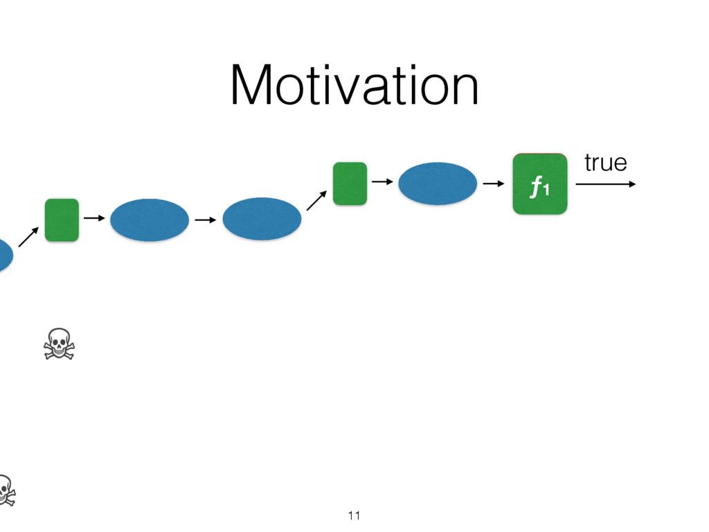 Motivation 11 ƒ1 ƒ1 true