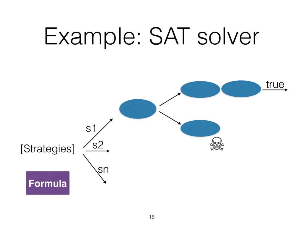 Example: SAT solver Formula [Strategies] s1 s2 ...