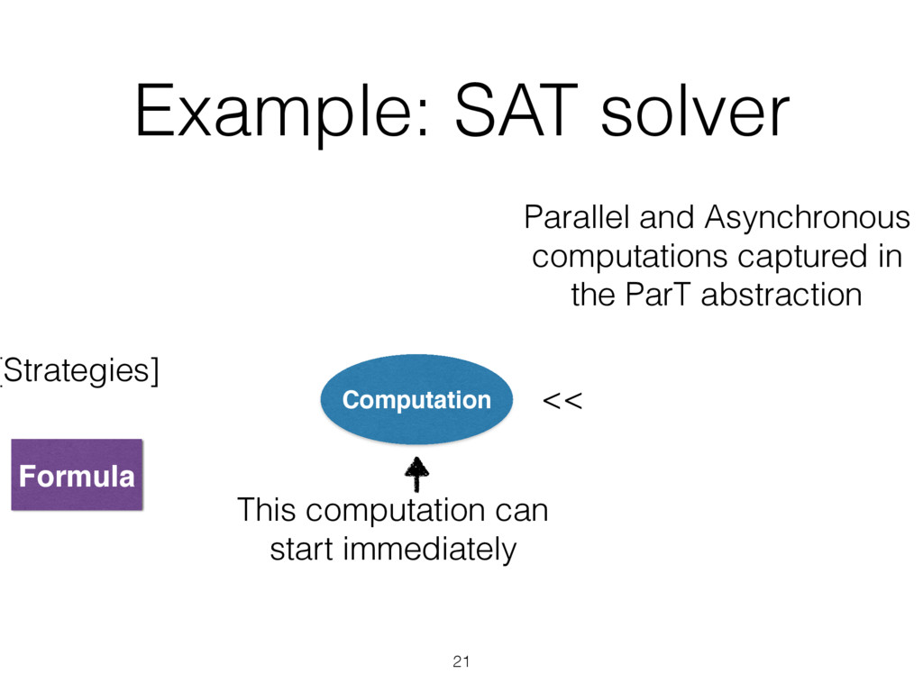 Example: SAT solver Formula [Strategies] << Com...