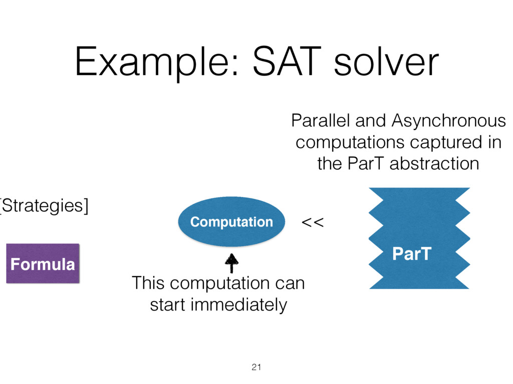 ParT Example: SAT solver Formula [Strategies] <...