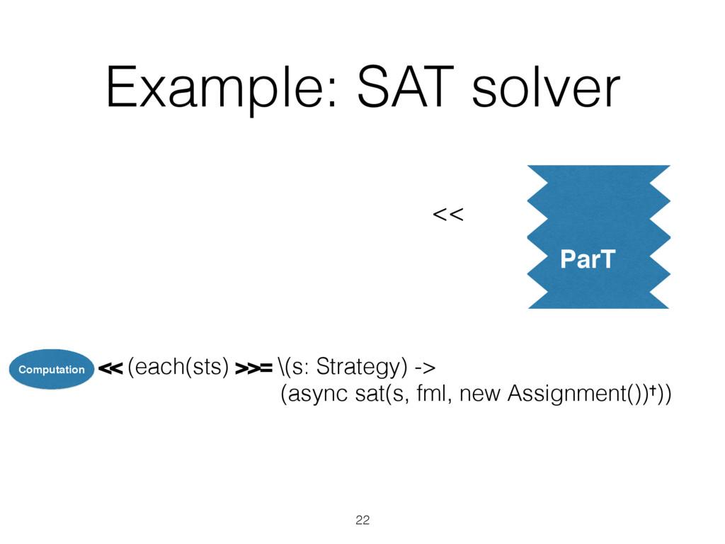 Example: SAT solver << fut2Par << (each(sts) >>...