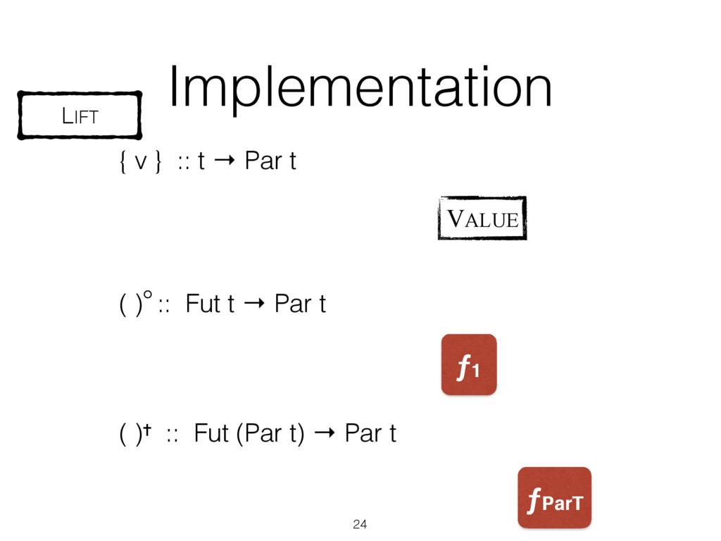 Implementation ( )✝ :: Fut (Par t) → Par t ( ) ...