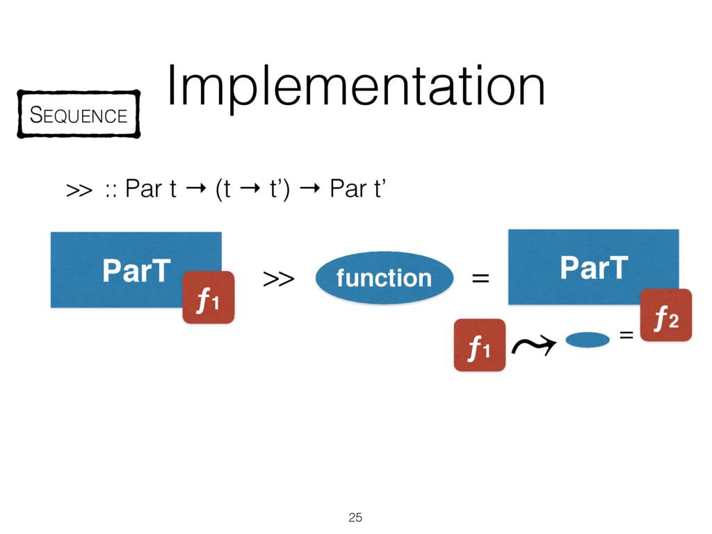 Implementation >> :: Par t → (t → t') → Par t' ...