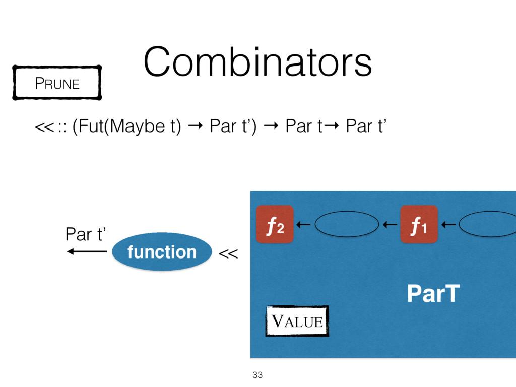 Combinators << :: (Fut(Maybe t) → Par t') → Par...