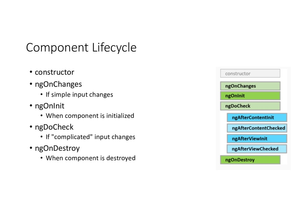 Component Lifecycle • constructor • ngOnChanges...