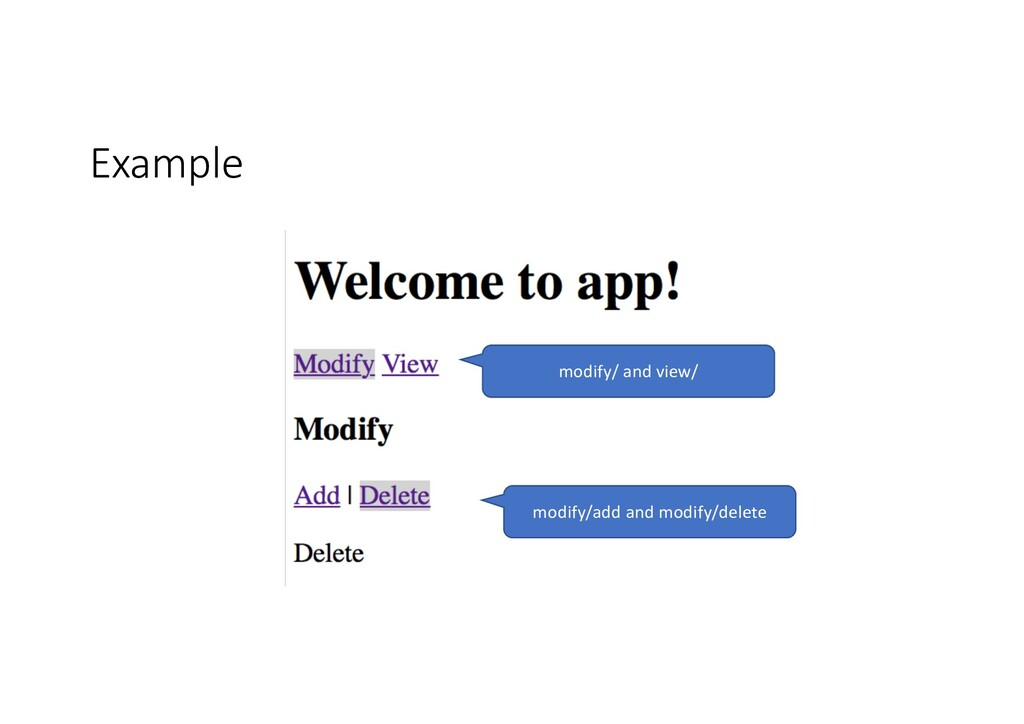 Example modify/ and view/ modify/add and modify...