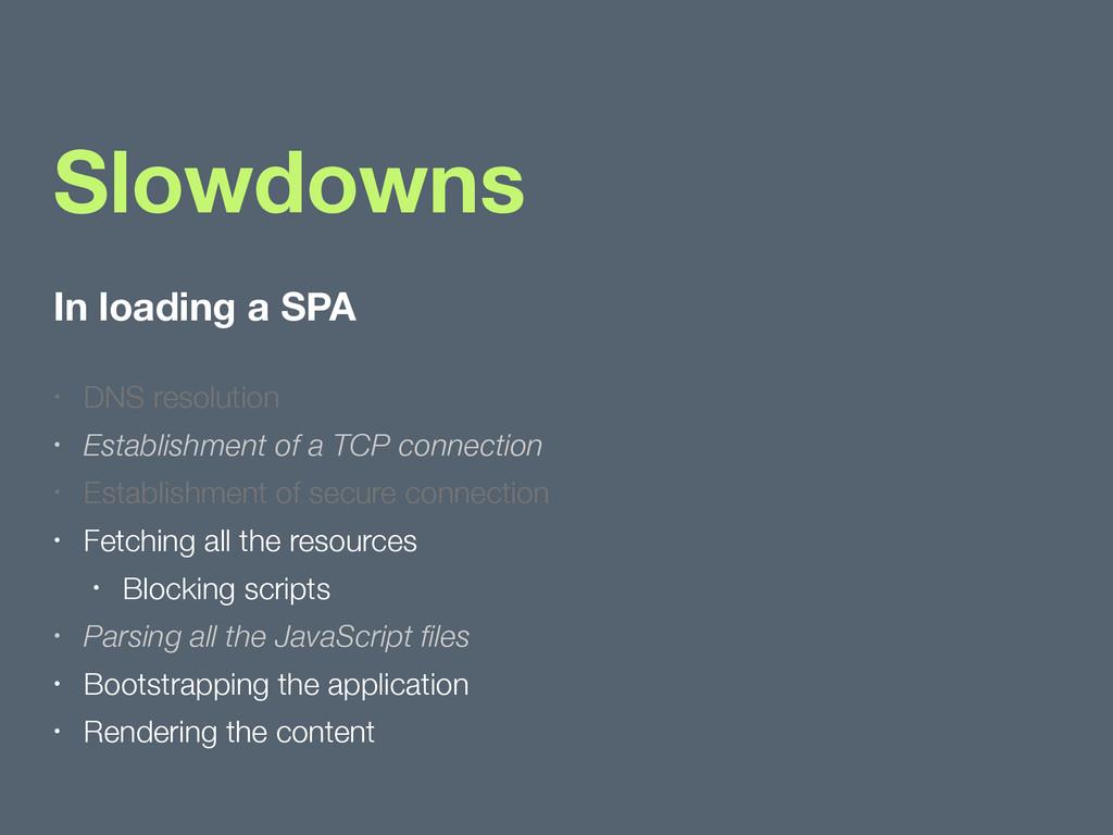 In loading a SPA • DNS resolution • Establishme...