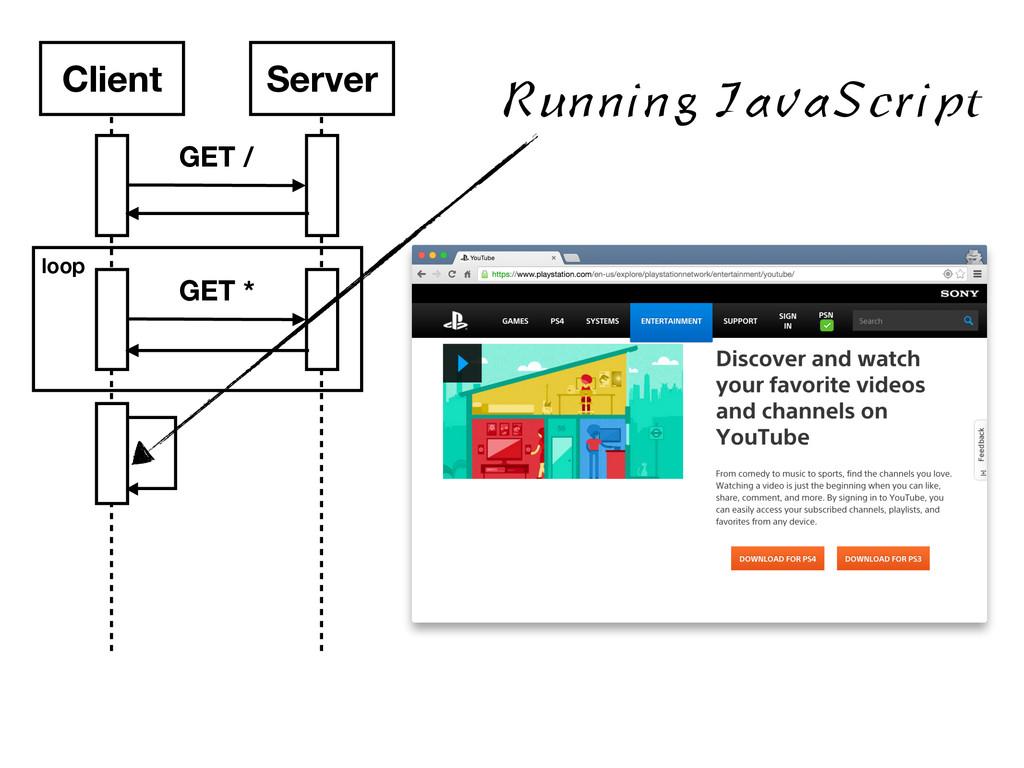 Client Server GET / GET * loop Running JavaScri...