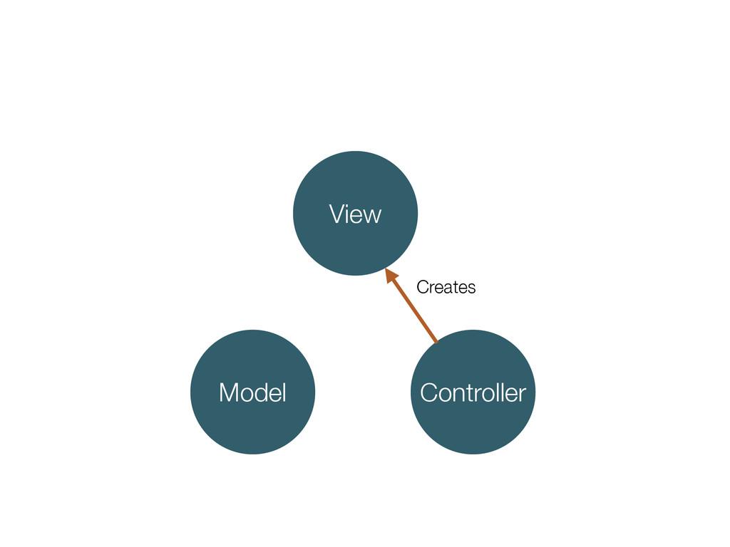 Controller Model View Creates