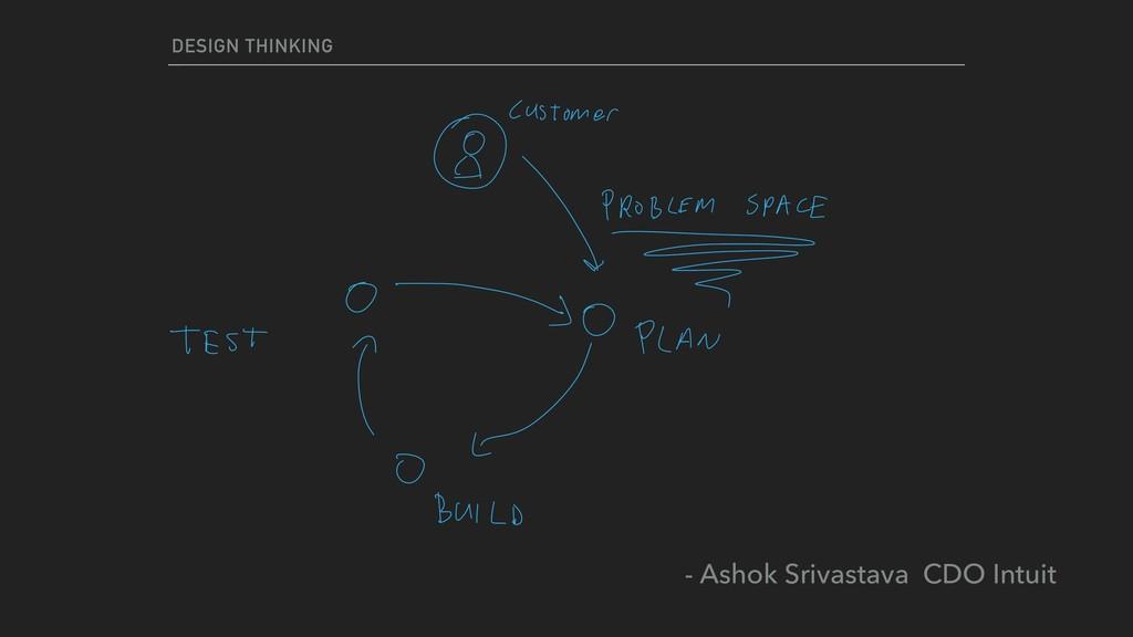 DESIGN THINKING - Ashok Srivastava CDO Intuit