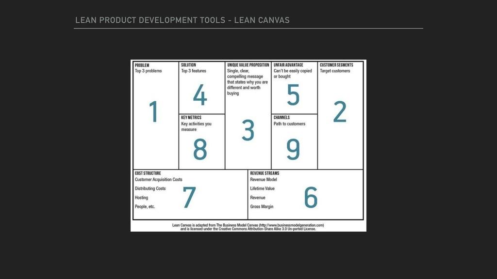 LEAN PRODUCT DEVELOPMENT TOOLS - LEAN CANVAS