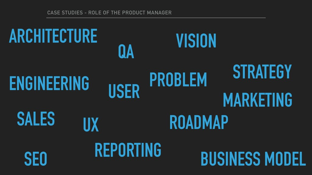 CASE STUDIES - ROLE OF THE PRODUCT MANAGER ARCH...