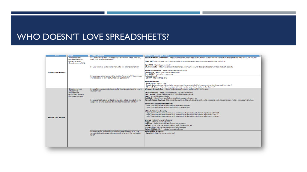 WHO DOESN'T LOVE SPREADSHEETS?