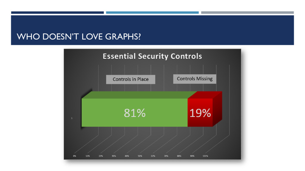 WHO DOESN'T LOVE GRAPHS?