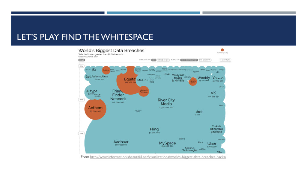 LET'S PLAY FIND THE WHITESPACE From http://www....