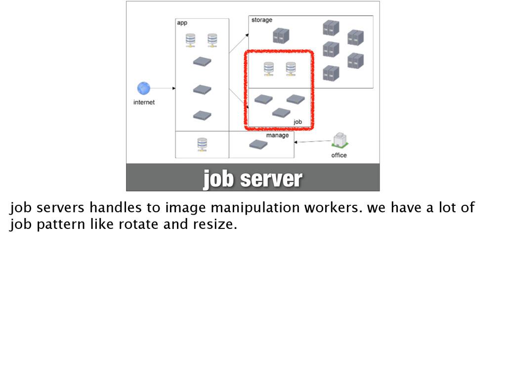 job server job servers handles to image manipul...