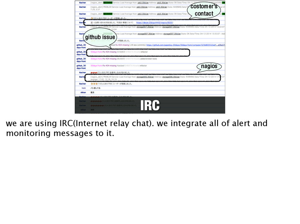 IRC github issue costomer's contact nagios we a...