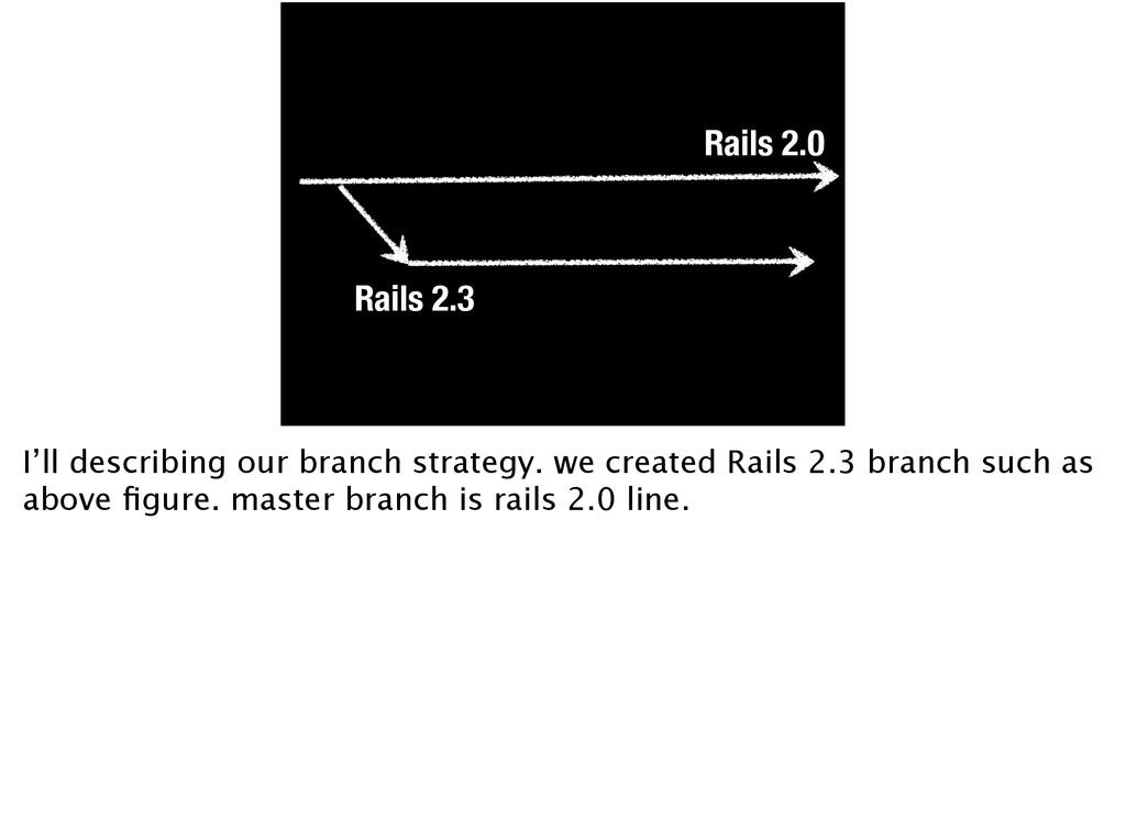 Rails 2.0 Rails 2.3 I'll describing our branch ...