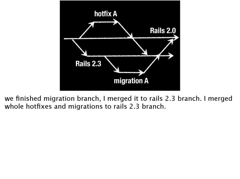 Rails 2.0 Rails 2.3 hotfix A migration A we finis...
