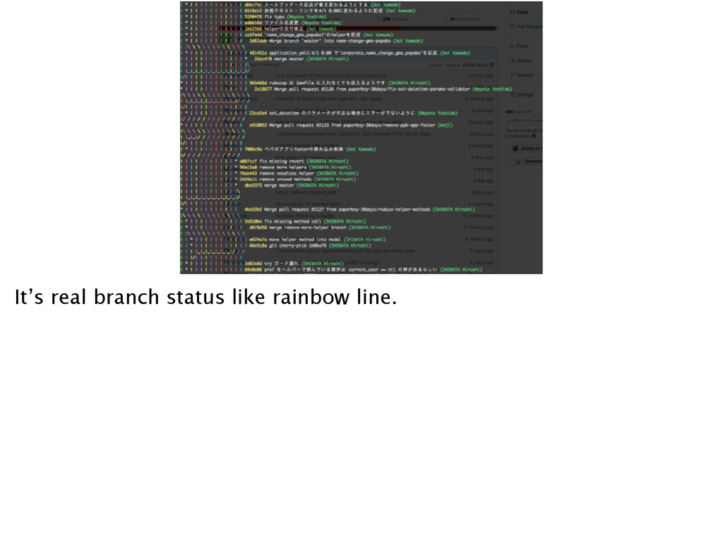 It's real branch status like rainbow line.