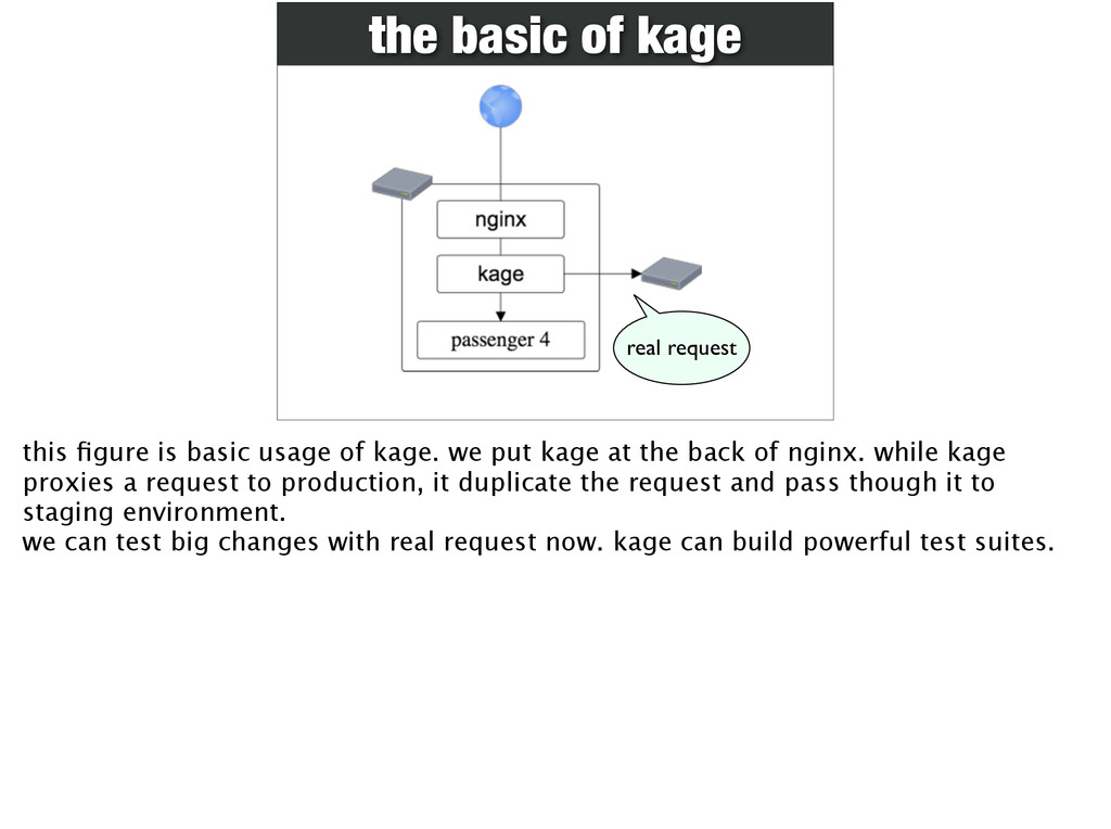 the basic of kage real request this figure is ba...