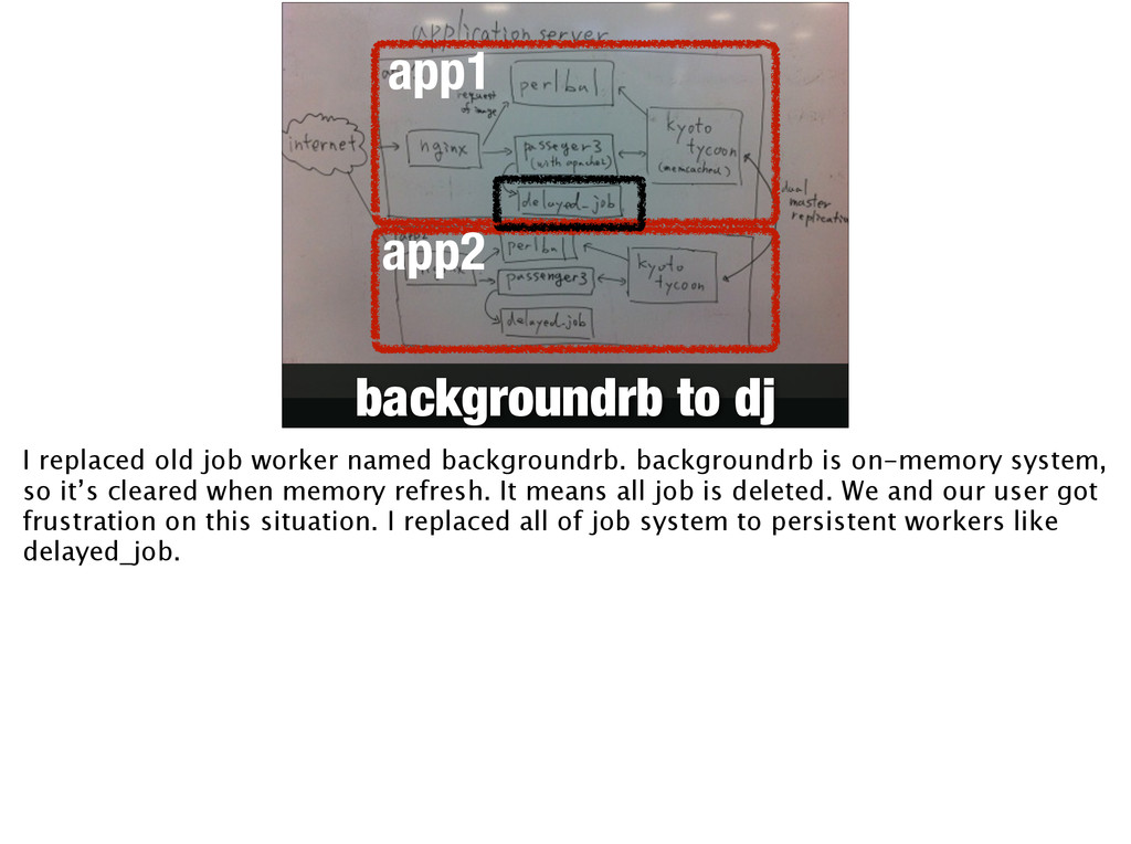 app1 app2 backgroundrb to dj I replaced old job...