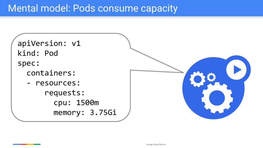 Google Cloud Platform Mental model: Pods consum...