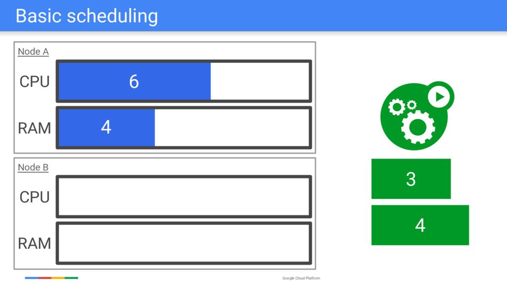Google Cloud Platform Node A 6 4 Node B Basic s...
