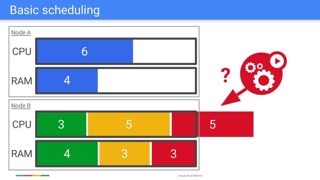 Google Cloud Platform 6 4 3 5 3 5 3 4 Node B No...