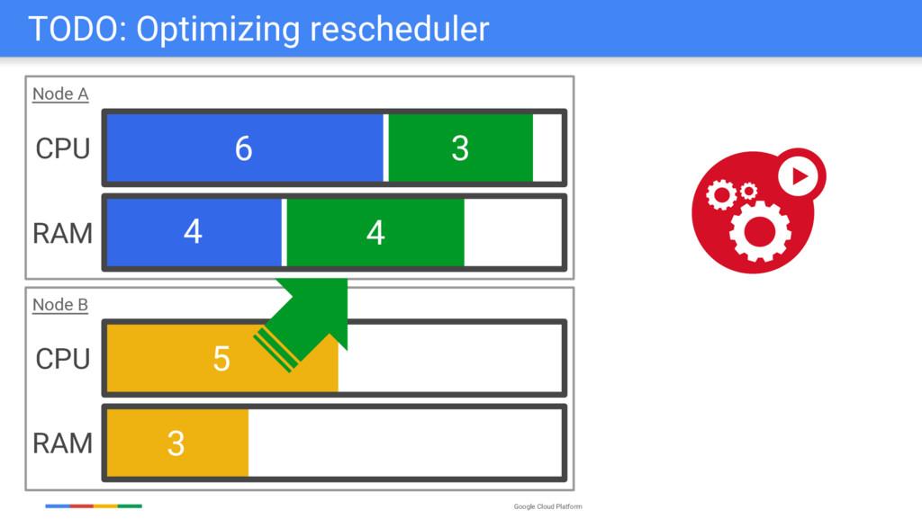 Google Cloud Platform 5 3 Node B 6 4 3 4 Node A...