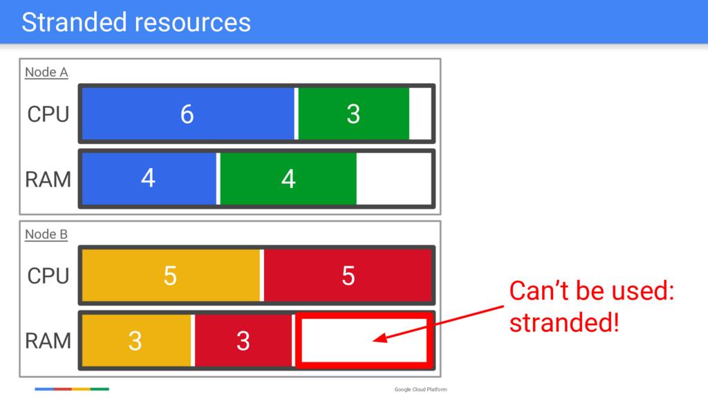 Google Cloud Platform Node A 5 3 5 3 6 4 3 4 No...