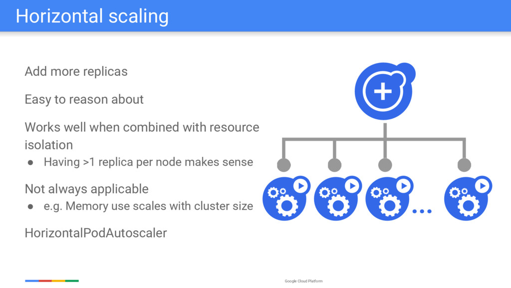 Google Cloud Platform Horizontal scaling Add mo...