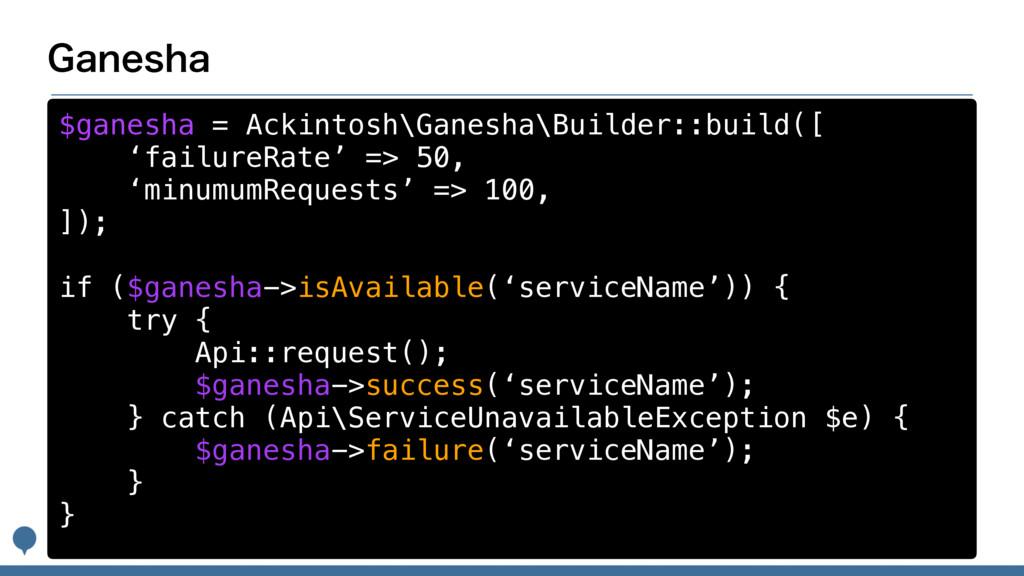 (BOFTIB $ganesha = Ackintosh\Ganesha\Builder::b...