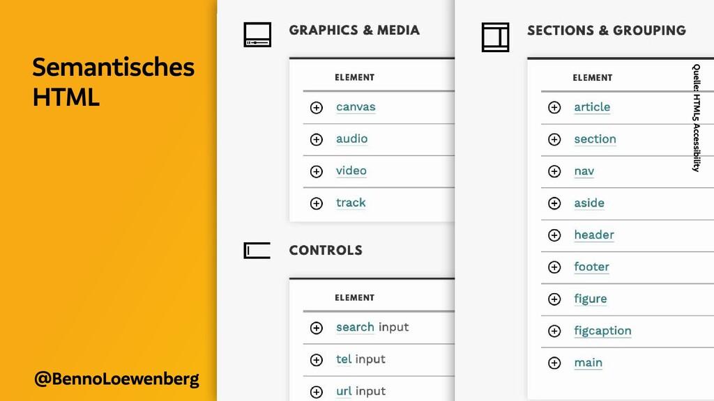 Semantisches HTML Quelle: HTML5 Accessibility @...