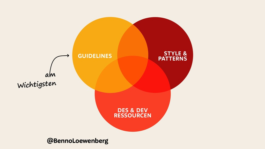HOW TO USE GUIDELINES STYLE & PATTERNS DES & DE...
