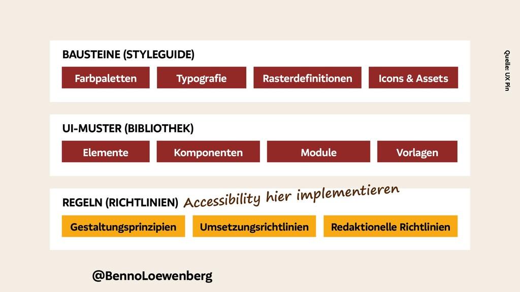 BAUSTEINE (STYLEGUIDE) Farbpaletten Typografie ...