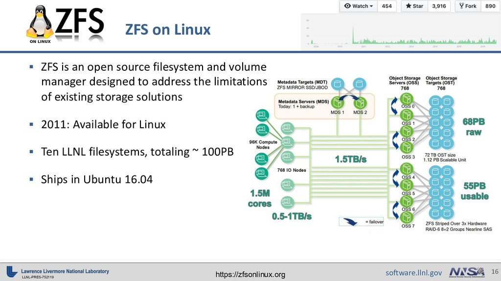 LLNL-PRES-752119 16 software.llnl.gov ZFS on Li...