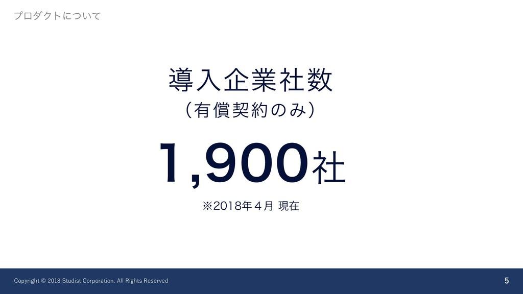 01 2 8 02102 0 .. 2  ಋೖاۀࣾ ʢ༗ঈܖͷΈʣ ࣾ ˞...