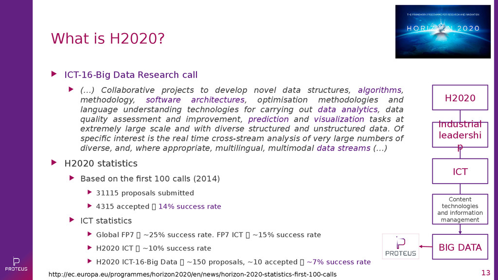 13 What is H2020?  ICT-16-Big Data Research ca...