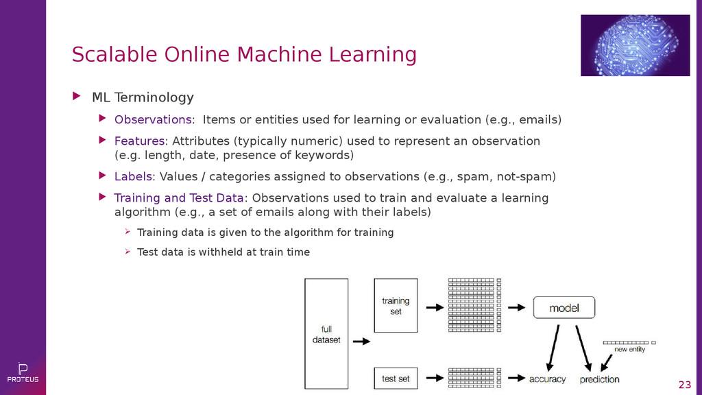 23 Scalable Online Machine Learning  ML Termin...