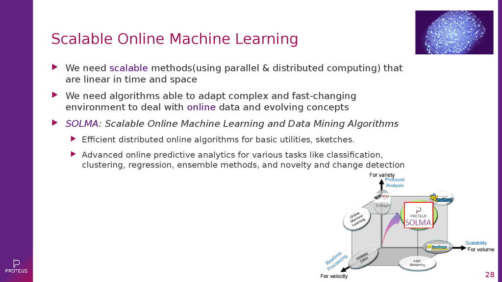 28 Scalable Online Machine Learning  We need s...