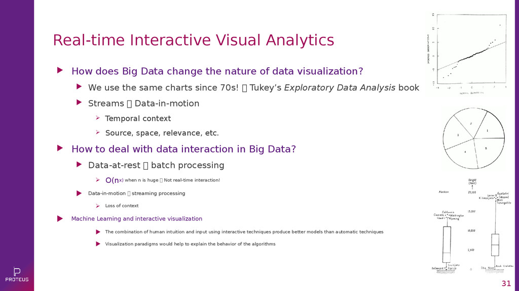 31 Real-time Interactive Visual Analytics  How...