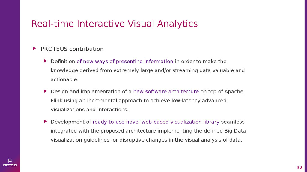 32 Real-time Interactive Visual Analytics  PRO...