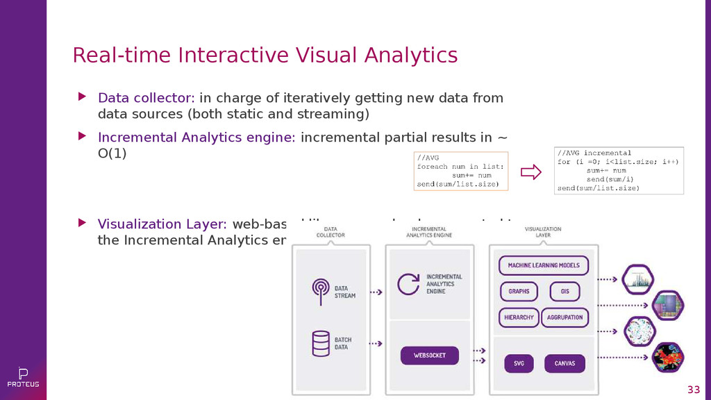 33 Real-time Interactive Visual Analytics  Dat...