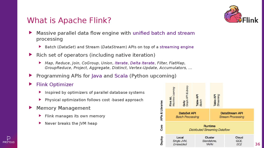 36 What is Apache Flink?  Massive parallel dat...
