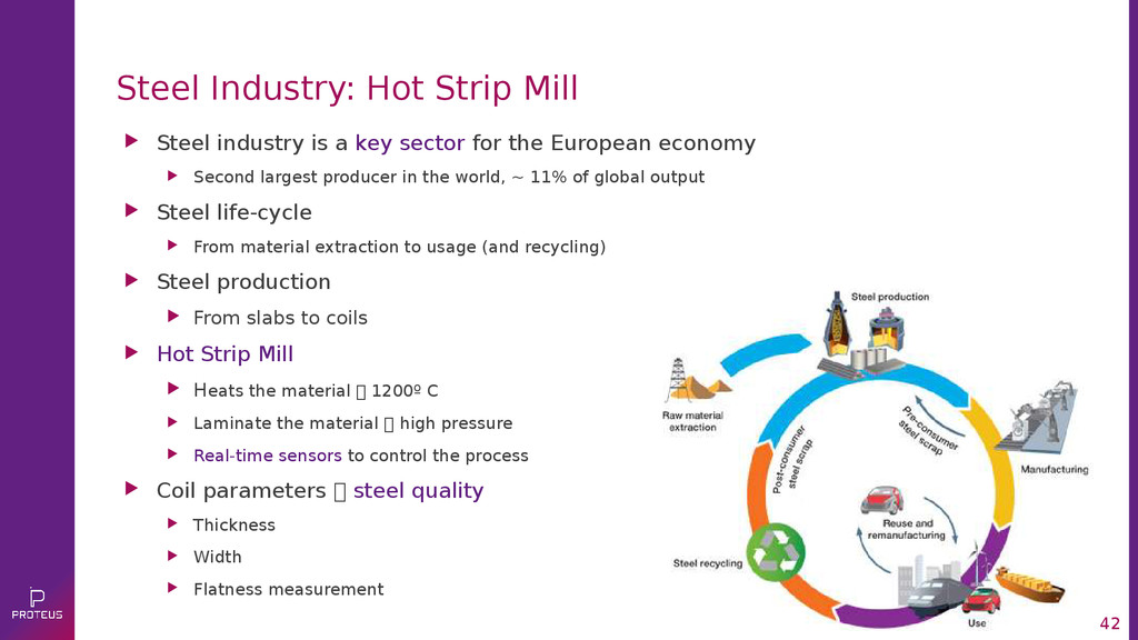 42 Steel Industry: Hot Strip Mill  Steel indus...