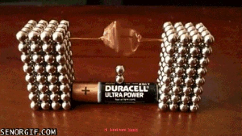 24 — Dominik Kundel | @dkundel