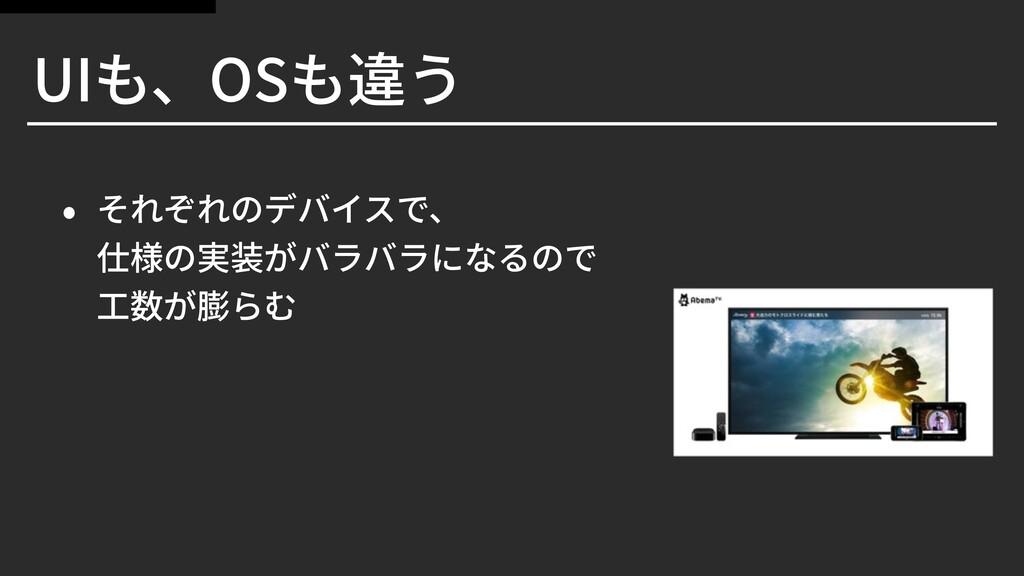 UIも、OSも違う • それぞれのデバイスで、 仕様の実装がバラバラになるので ⼯数が膨らむ